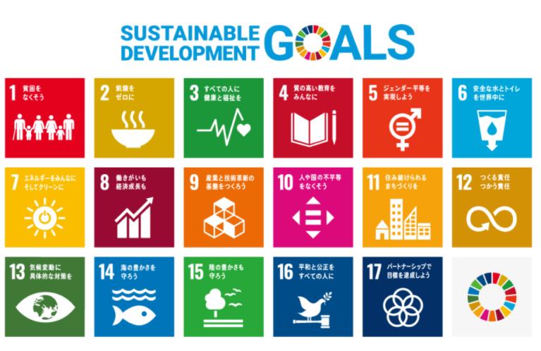 SDGs】17の目標 貧困をなくす 飢餓をゼロに すべての人に健康と福祉を 質の高い教育をみんなに ジェンダー平等を実現しよう 安全な水とトイレを世界中に エネルギーをみんなに そしてクリーンに 働きがいも経済成長も 産業と技術革新の基盤をつくろう 人や国の不平等をなくそう 住み続けられるまちづくりを つくる責任つかう責任 気候変動に具体的な対策を 海の豊かさを守ろう 陸の豊かさも守ろう 平和と公正をすべての人に パートナーシップで目標を達成しよう