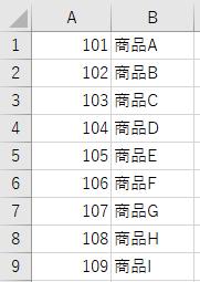 char()関数でアルファベットの連続入力は簡単。